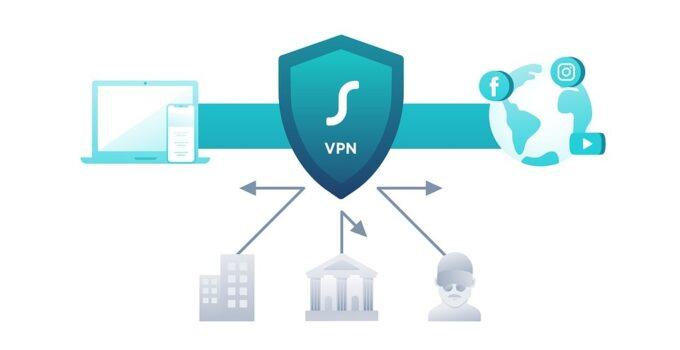 Derfor skal du bruge en VPN, når du surfer på nettet